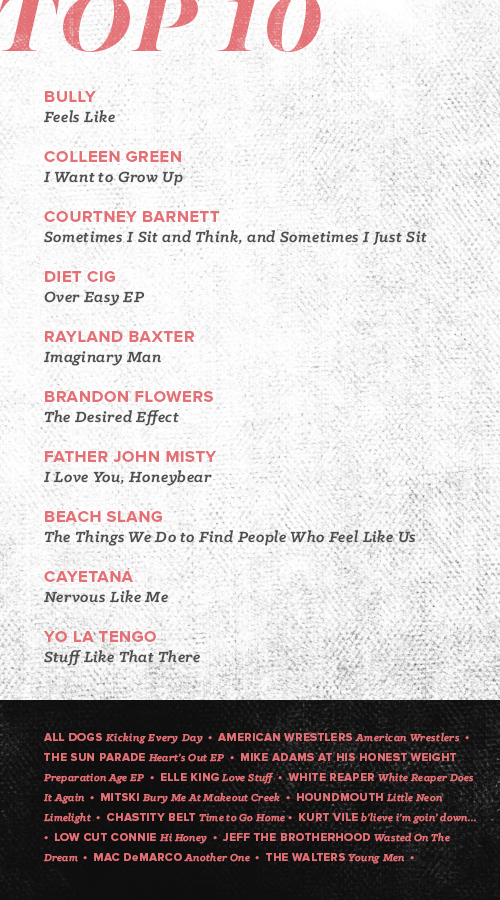 2015 Top 10 Albums Emma One Lucky Guitar